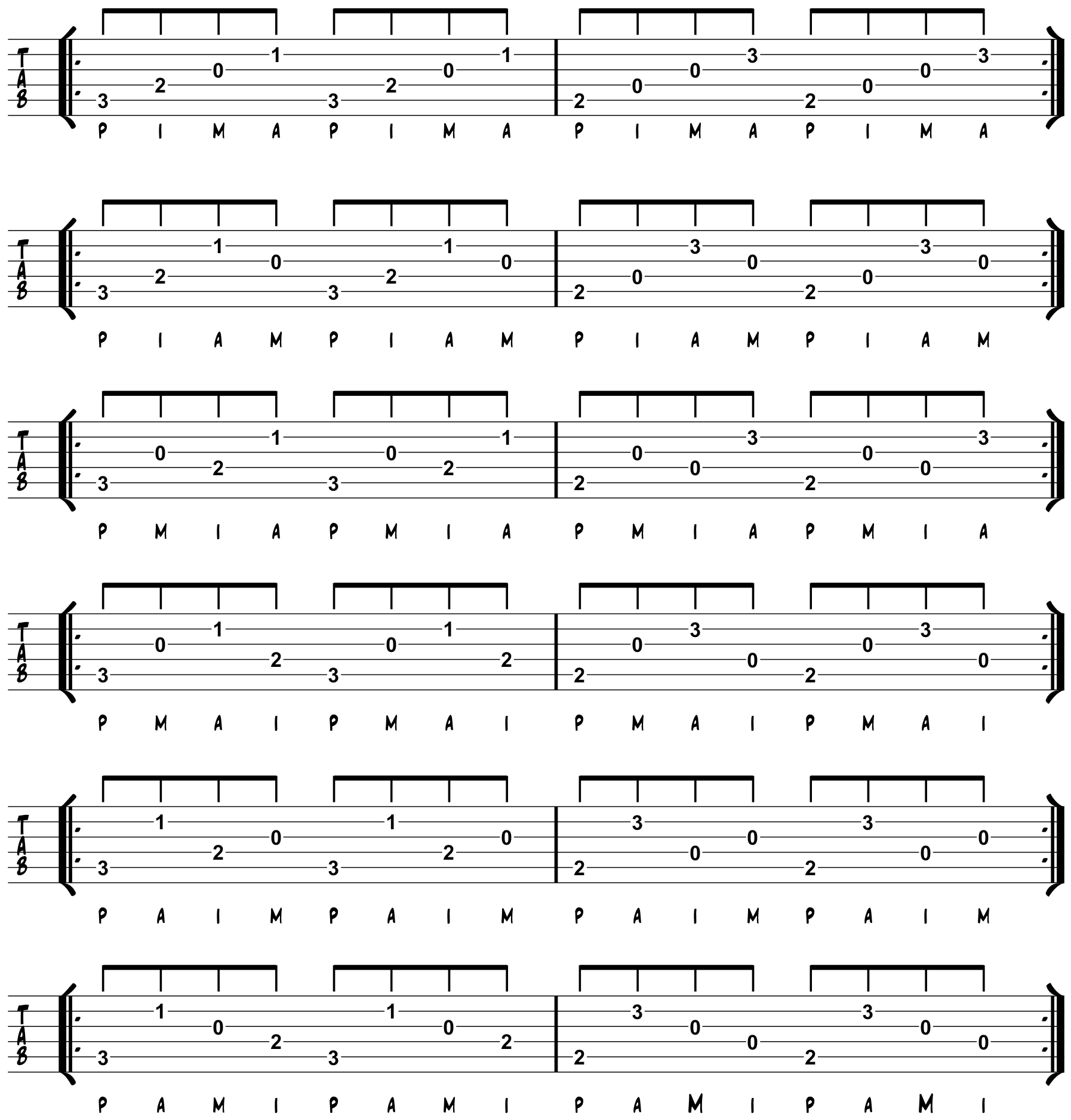 Fingerpicking Pattern - Thumb