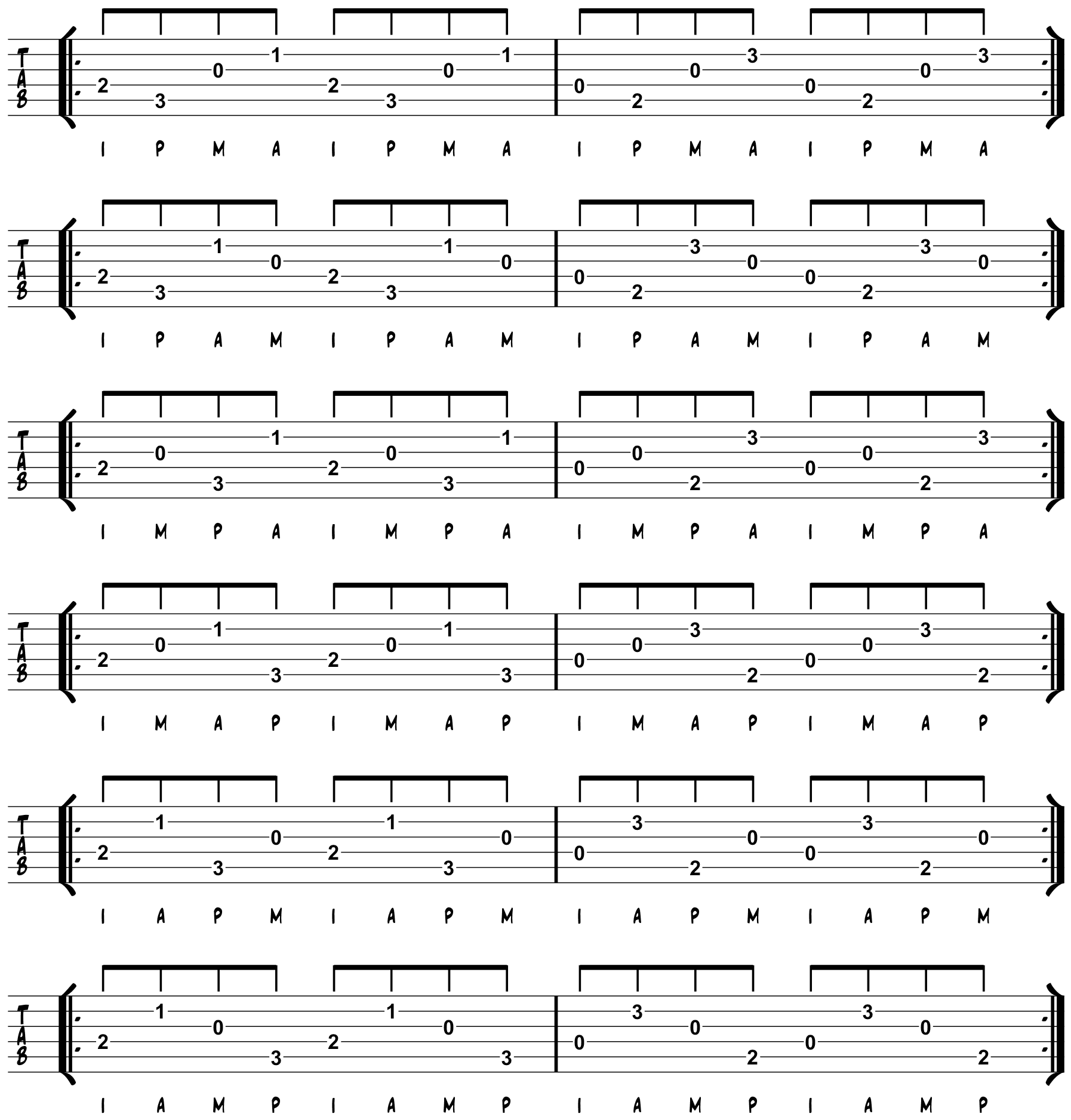 Fingerpicking Pattern - Index Finger