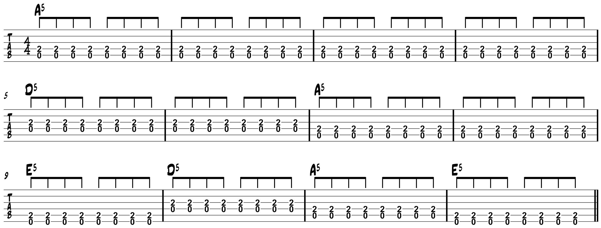 Blues Chord Chart 1