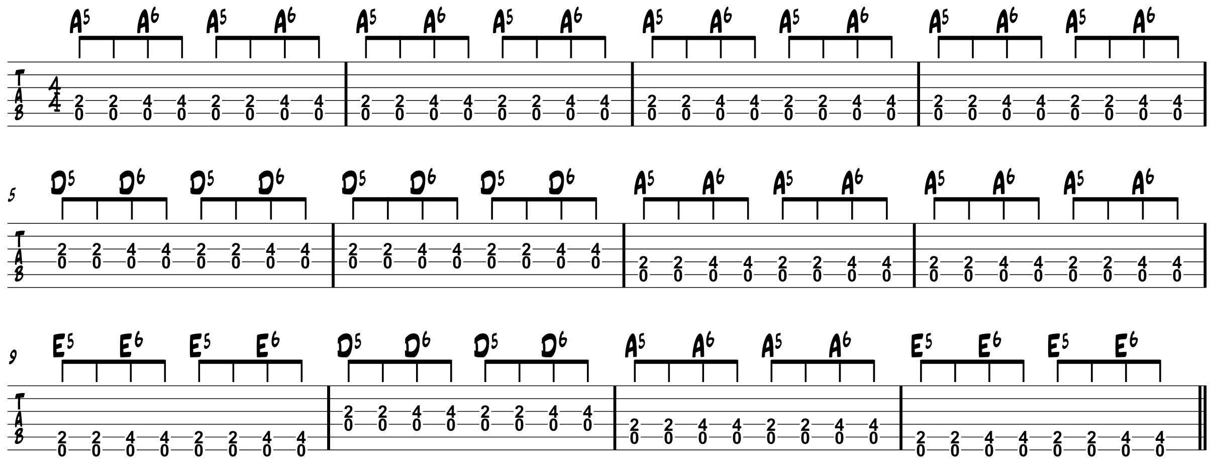 Blues Chords Chart 2