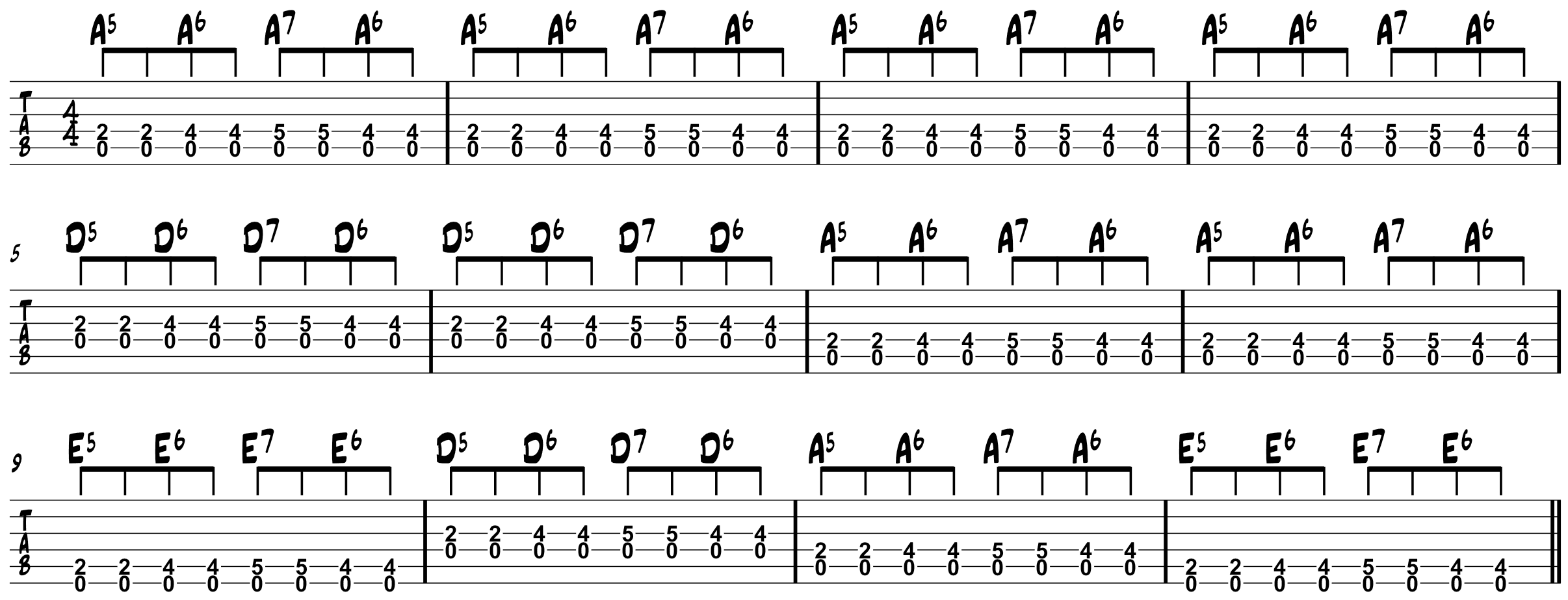 Blues Chords CHart 3