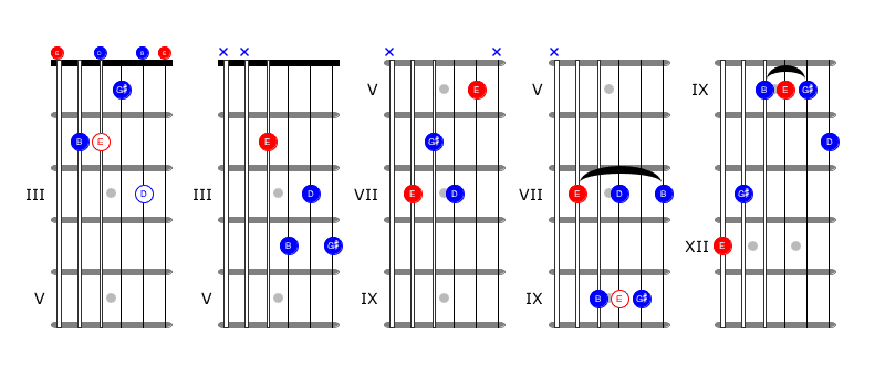 Blues Chords For Guitar #7