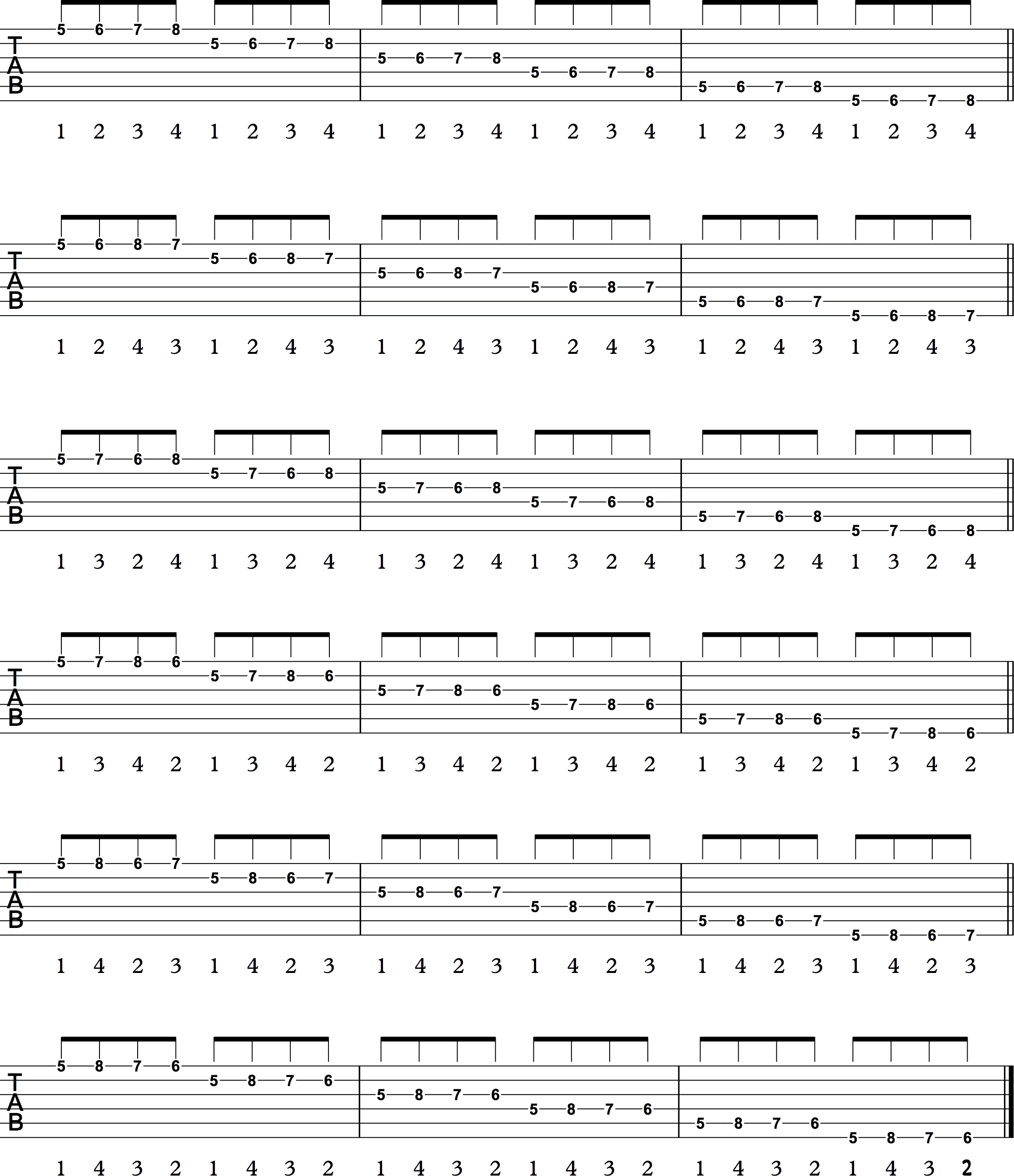 Guitar Exercises - Sheet Music