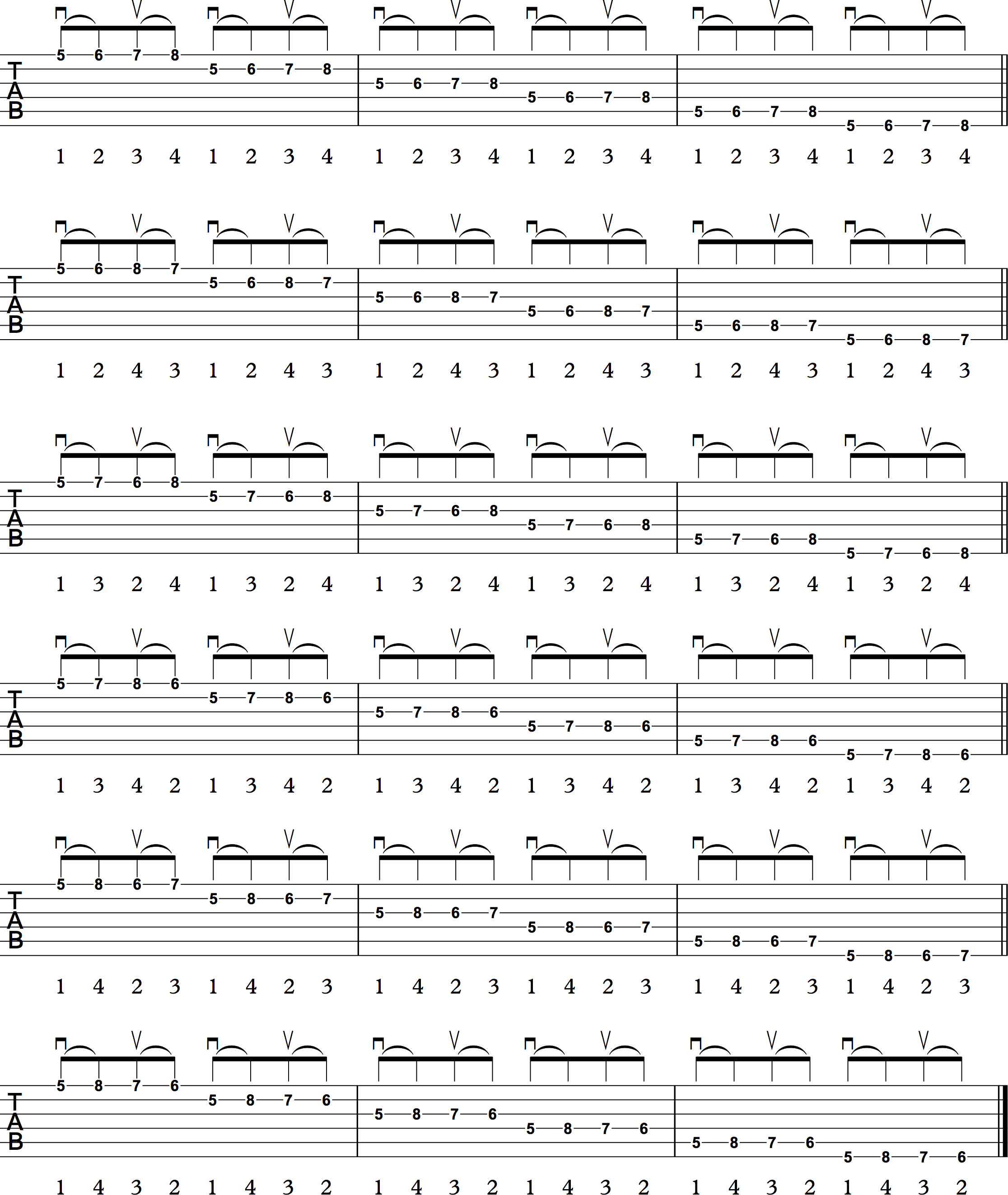 Guitar Exercises - Sheet Music