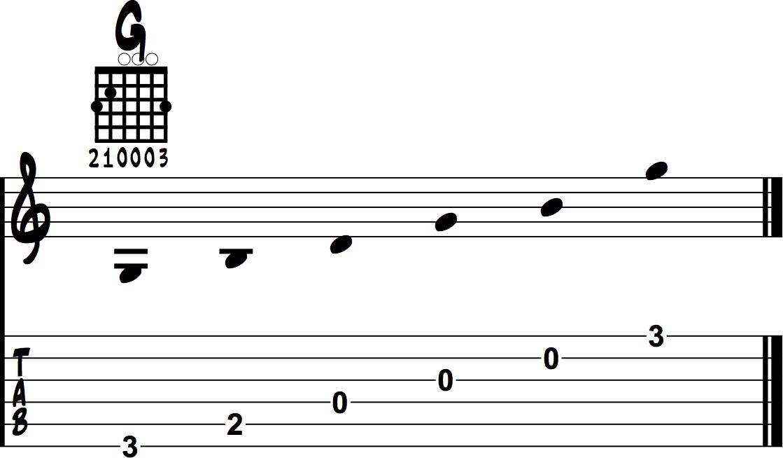 Guitar Chord Example 1
