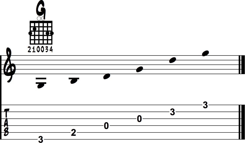 Guitar Chord Example 3