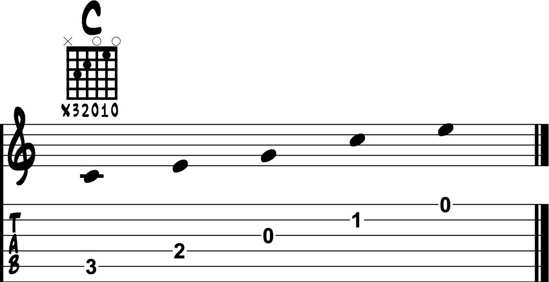 Guitar Chord Example 4