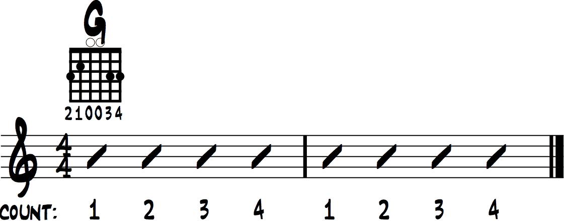 Guitar Chord Example 5