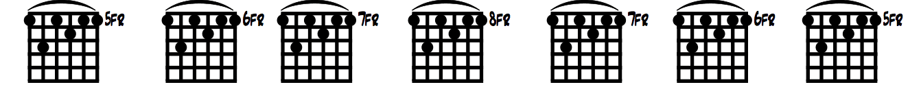 Barre Chord Shapes Example 9