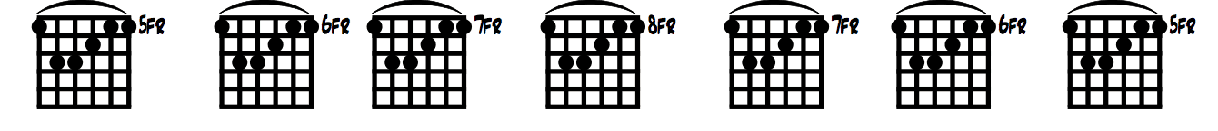 Barre Chord Shapes Example 10