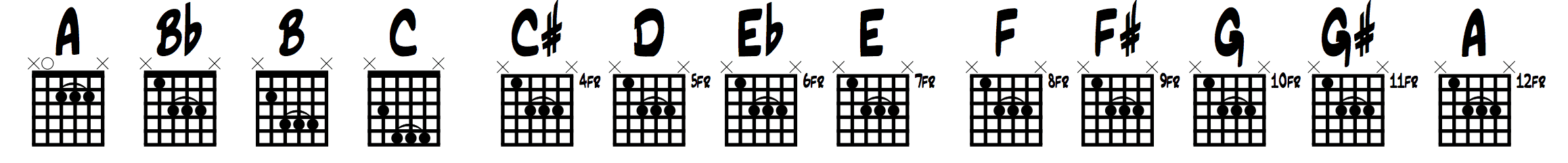 Barre Chord Shapes Example 13