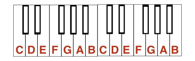 Guitar major scale example 1
