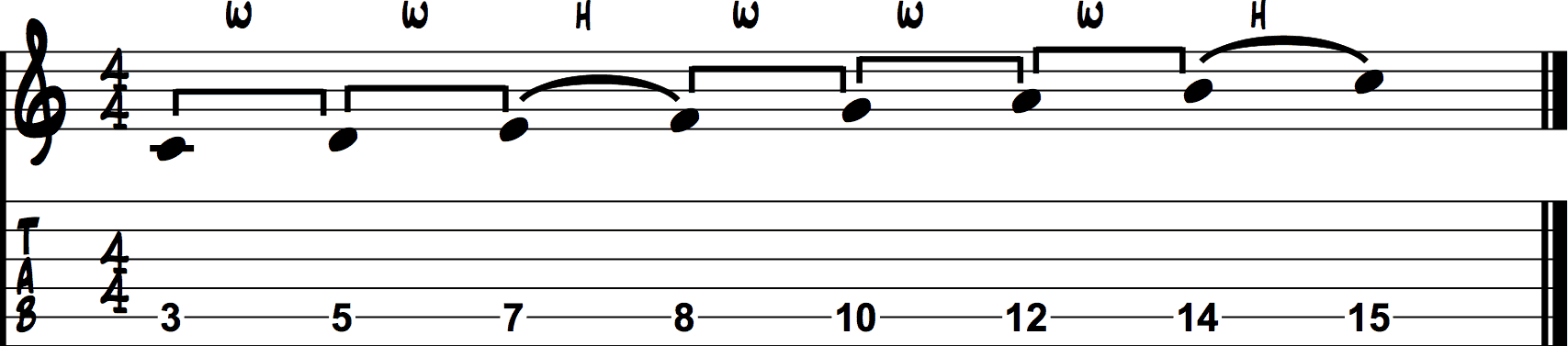 Guitar major scale example 2
