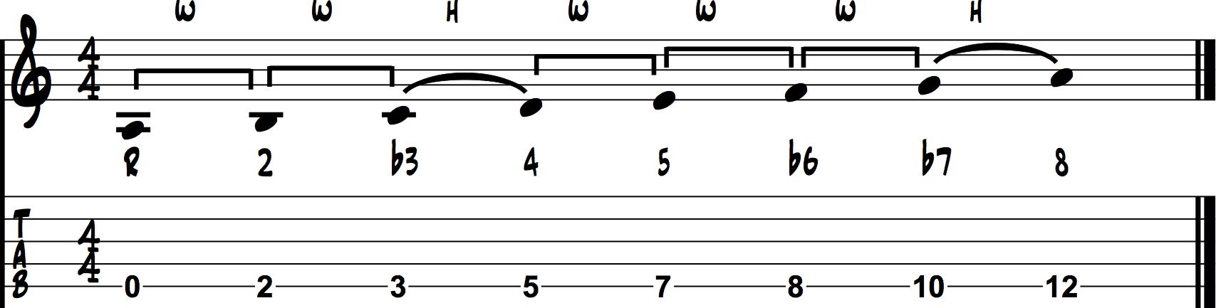 Minor Scale 1