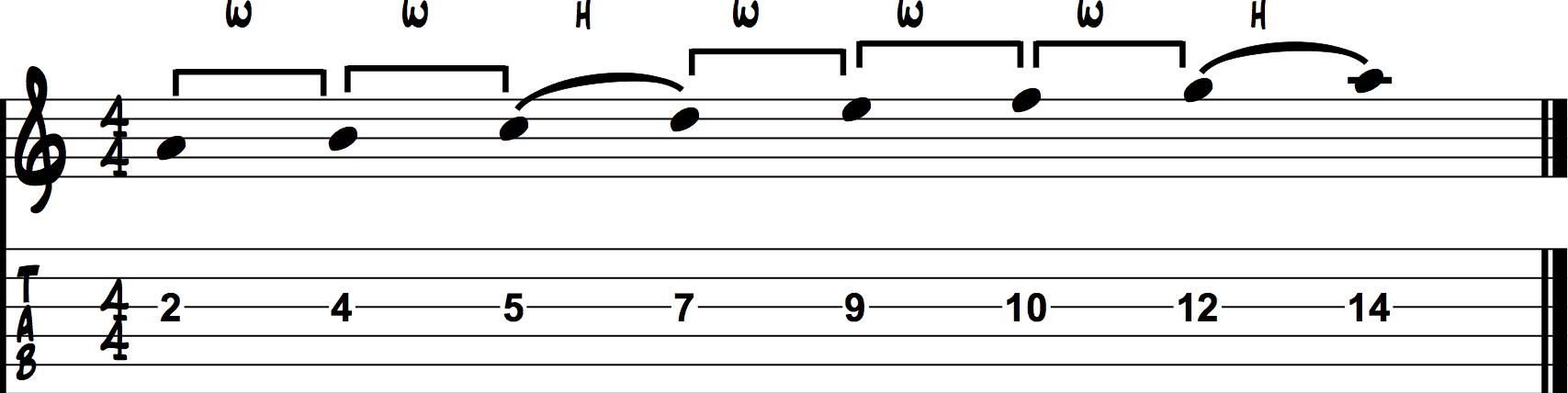 Minor Scale 2