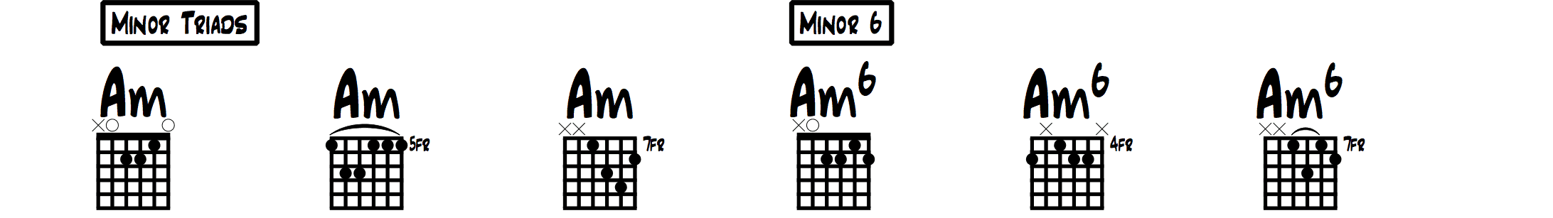 Minor Scale Chords Overview 5